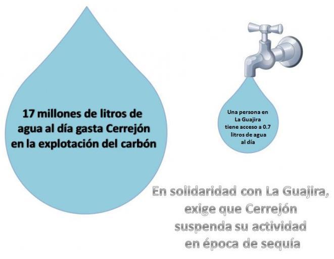 Agua Guajira 2014