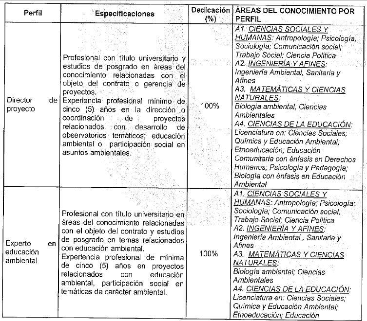 Convocatoria 1 2014 Rosario