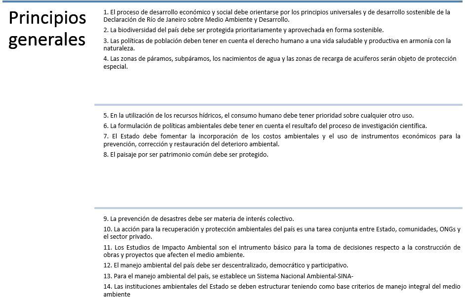Resumen de la Ley 99 de 1993: Ley General Ambiental de Colombia ...