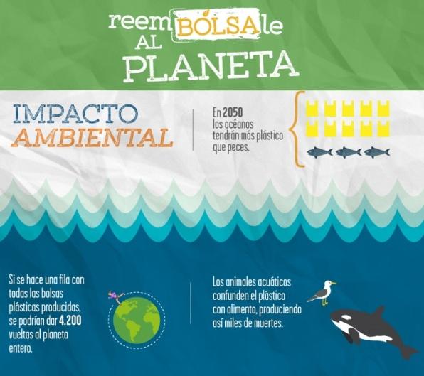 impacto ambiental de las bolsas