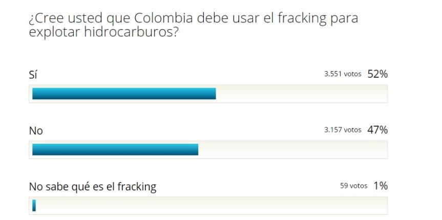 fracking twitter