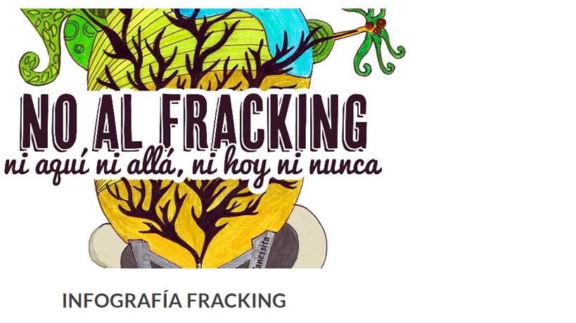 Infografía sobre Fracking